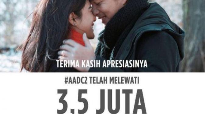 Berapa Pendapatan Film Indonesia Terlaris Tahun 2016?
