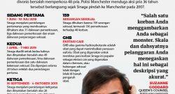 Berita Bintang – Reynhard Sinaga Pria Pemerkosa Terburuk di Dunia
